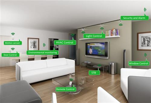 Home Automation - Schneider Electric's